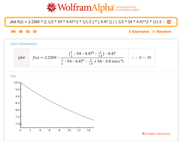 Wolfram Treadmill Graph and filled out equation
