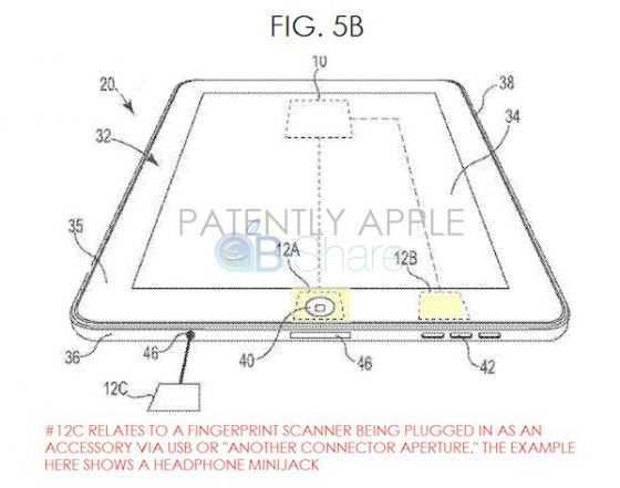 image-iPad-Touch-ID