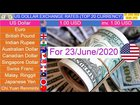 US Dollar exchange rates (Top 20 Currency) for 23/June/2020 , 00:00 UTC