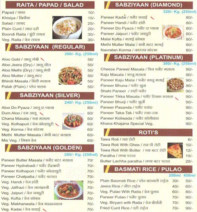 Lunch Menu North Indian