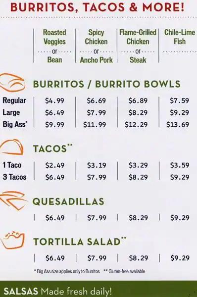 Fast Food Restaurants Vancouver