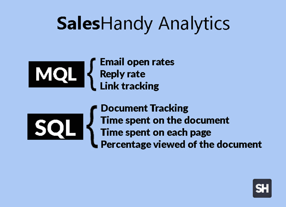 SalesHandy analytics for MQLs and SQLs