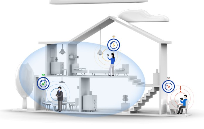 image from Linksys.com that shows how proximity to a traditional router can affect your signal strength