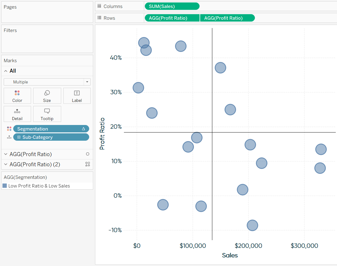 3 Ways To Make Stunning Scatter Plots In Tableau