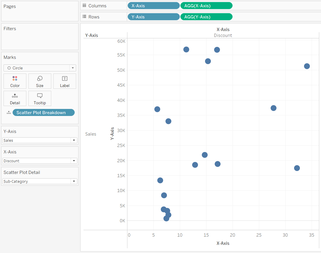 Dashboard Element 2 The Parameterized Scatter Plot