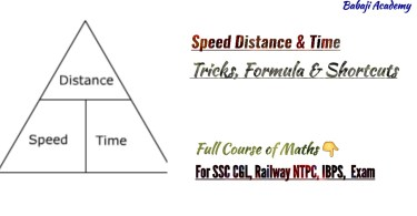 Maths Time Speed and Distance Formulas
