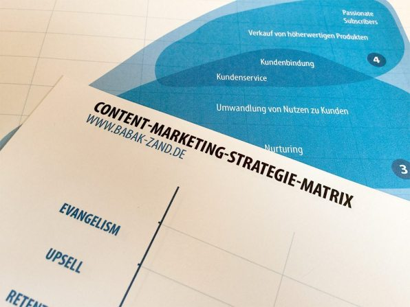 Content-Marketing-Strategie-Matrix_1