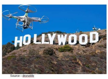 Drones Are Taking Off