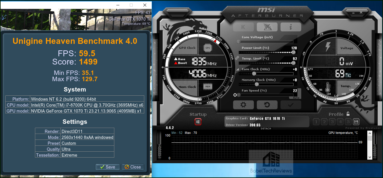 The Gigabyte GTX 1070 Ti Gaming OC 8G review