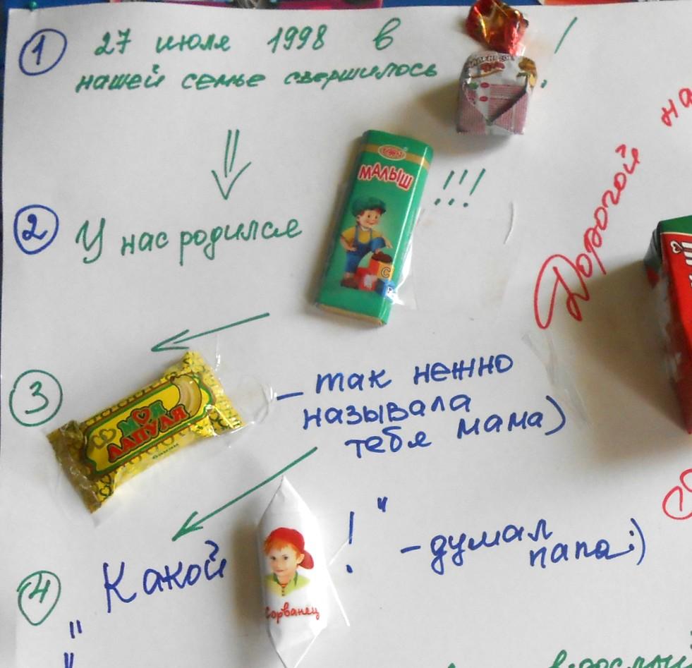 поздравление с конфетами на ватмане
