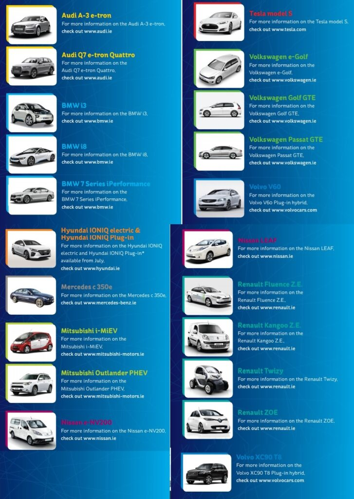 Electric Vehicles in the market. Source: ESB.