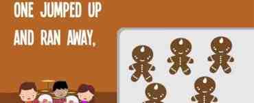 Five Little Gingerbread Men