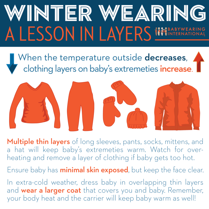 """[Infographic titled Winter Wearing: A Lesson in Layers"""" next to a logo of four shape caregivers of different shades of brown wearing four types of carriers next to text Babywearing International. The title has a navy blue background. In the white background below the header has text sandwiched between a down blue arrow and an up red arrow: When the temperature outside decreases, clothing layers on baby's extremities increase. Below that text are orange images of a long-sleeve to, pants, mittens, hat, and coat. Below the clothing is the following text: Multiple thin layers of long sleeves, pants, socks, mittens, and a hat will keep baby's extremities warm. Watch for over-heating and remove a layer of clothing if baby gets too hot. Ensure baby has minimal skin exposed, but keep the face clear. In extra-cold weather, dress baby in overlapping thin layers and wear a larger coat that covers you and bay. Remember, your body heat and the carrier will keep baby warm as well!]"""