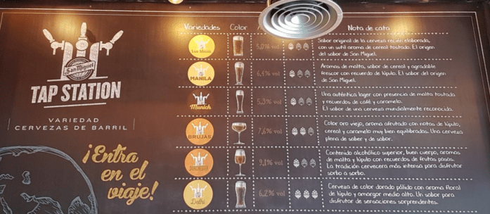 San Miguel Beer Menu