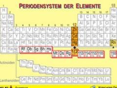 hoahoc1 - Chính thức công nhận nguyên tố 112