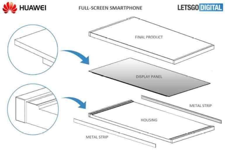 - huawei full screen smartphone 770x520 2 - สิทธิบัตรใหม่จาก Huawei โชว์การดีไซน์ที่ทำให้ขอบเครื่องบางกว่าเดิม คาดนำไปใช้ใน Mate 20