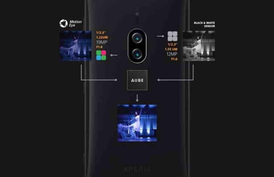 - pf12 02 - สัมภาษณ์ทีมพัฒนา Sony Xperia XZ2 Premium สมาร์ทโฟนระดับพรีเมียมกล้องคู่จาก Sony ที่ผลลัพธ์ไม่ธรรมดา
