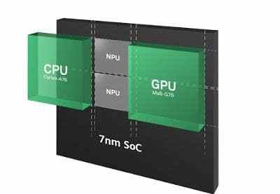 - kirin980 1 - Kirin 980 กับความเป็นที่สุด ชิปเซ็ตที่จะยกระดับวงการสมาร์ทโฟน