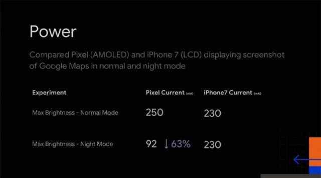 - gsmarena 001 12 - Google เผย Dark mode (โหมดแบ็คกราวด์ดำ) ช่วยประหยัดแบตได้มากสำหรับจอ OLED
