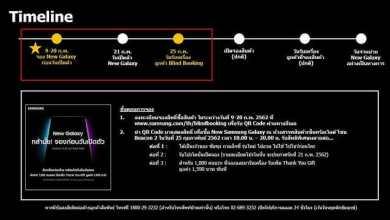 - 51451694 10156494738159215 3307757805905117184 n - Samsung ประเทศไทยออกไอเดียเก๋ ให้คุณจอง Galaxy S10 Series ก่อนเปิดตัว รับเครื่องก่อนใคร