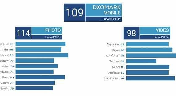 - Screenshot 19 3 - @MKBHD ทดสอบ Blind test กล้องมือถือ 16 รุ่น พบว่าความสว่างและความสดของสีมีผลต่อคนส่วนใหญ่มากที่สุด