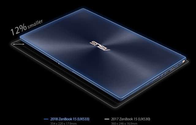 - Screenshot 2 - รีวิว ASUS Zenbook 15 UX533FD แล็ปท็อปจอขอบบางเฉียบ สวยงามจนต้องเหลียวมอง
