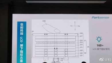 - เซ็นเซอร์สแกนลายนิ้วมือในหน้าจอ LCD พัฒนาสำเร็จแล้ว
