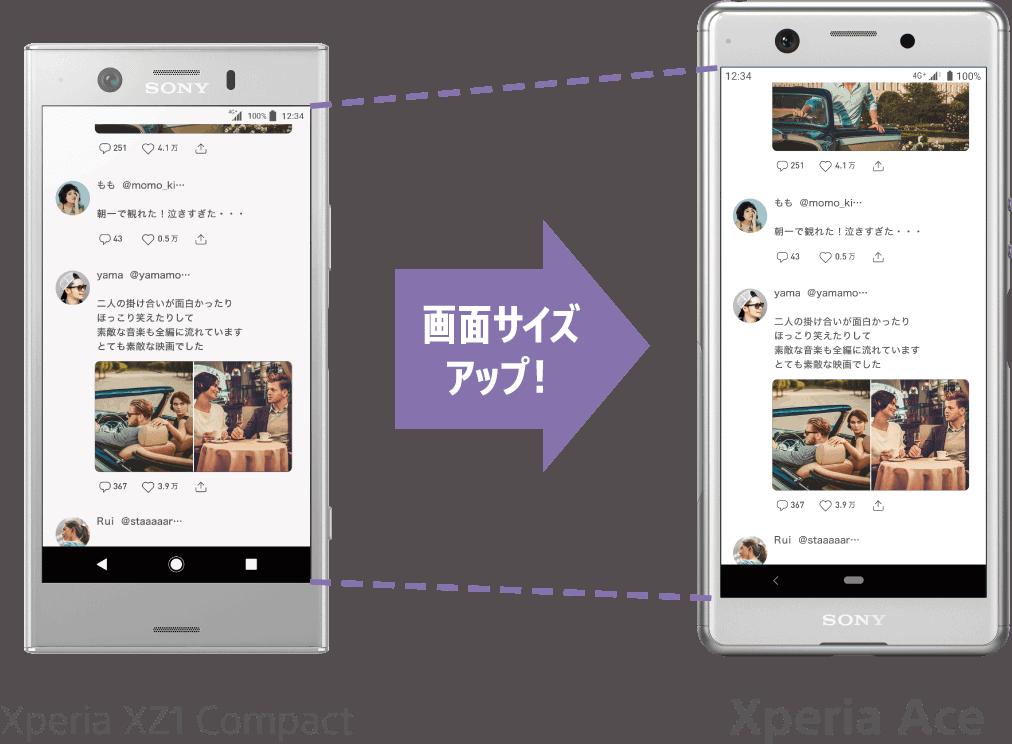 Sony เปิดตัว Xperia Ace มือถือรุ่นกลางขนาดพกพาในญี่ปุ่น - Sony เปิดตัว Xperia Ace มือถือรุ่นกลางขนาดพกพาในญี่ปุ่น