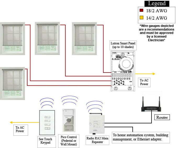 lutron occupancy sensor wiring diagram facbooik com Leviton Occupancy Sensor Wiring Diagram lutron 4 way wiring diagram wiring diagram leviton occupancy sensor wiring diagram
