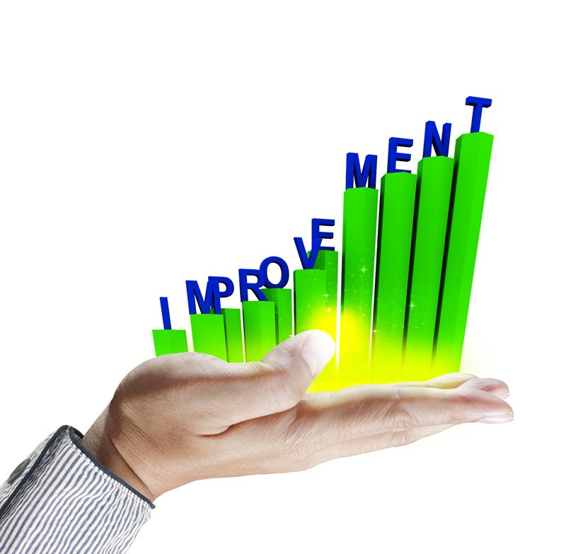 Importance Self Improvement Work