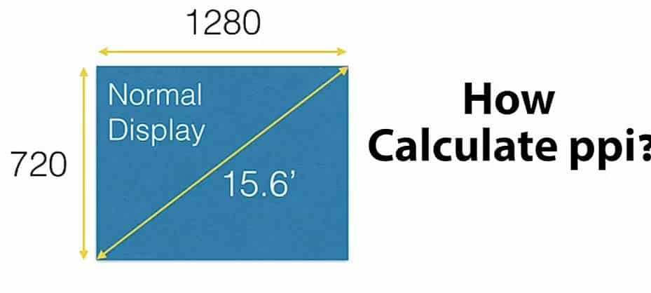 How to calculate PPI