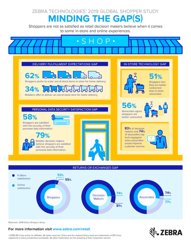 2019-shopper-study-global-infographic_JPG.JPG