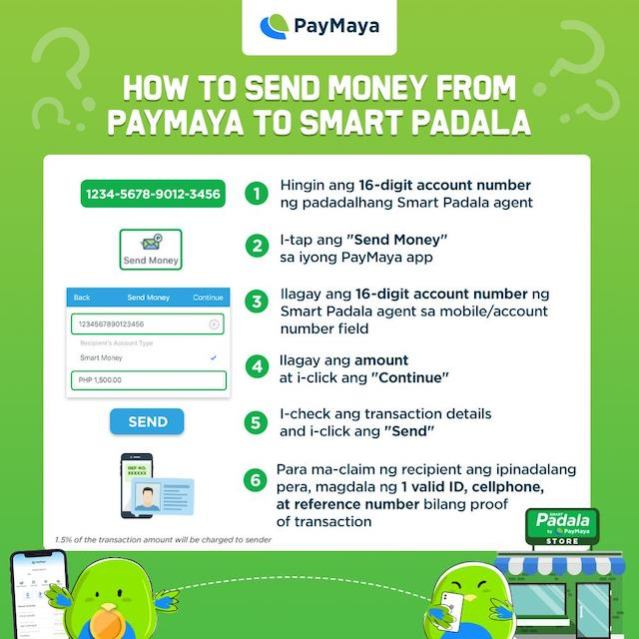Smart Padala to PayMaya