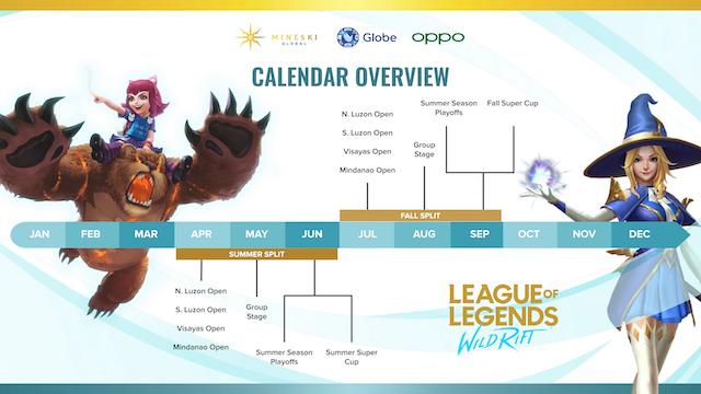 Wildrift Calendar Overview