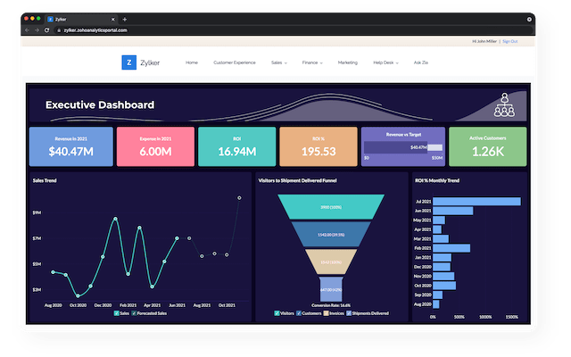 Zoho DataStories_Analytics Portal