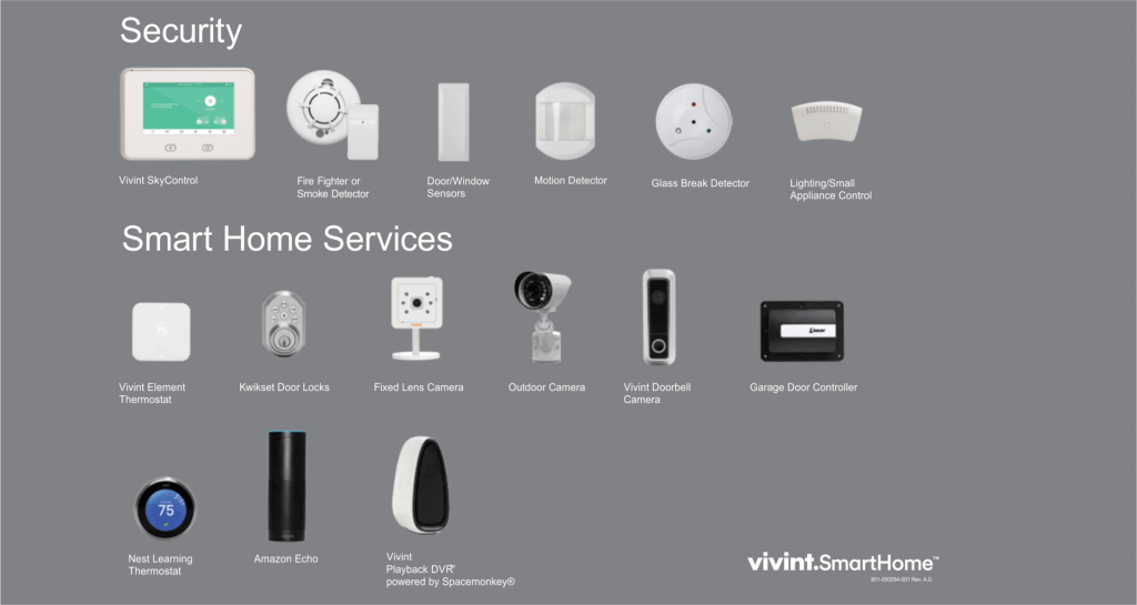Monitoring Best Home Service Security