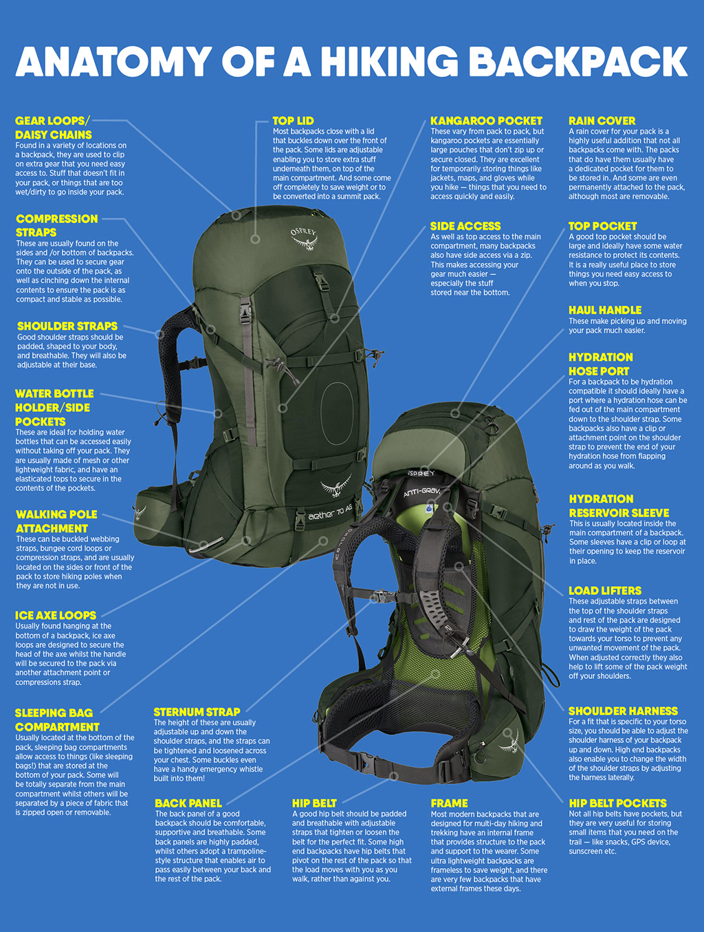 e3ed45475 1 Step by Step: How To Choose The Right Backpack | BackpackFanatic