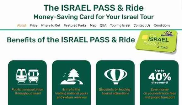 Israel Pass - a discount card for Israel