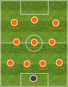 Season Preview: Blackpool