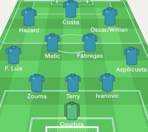 How Chelsea could alternatively line up.