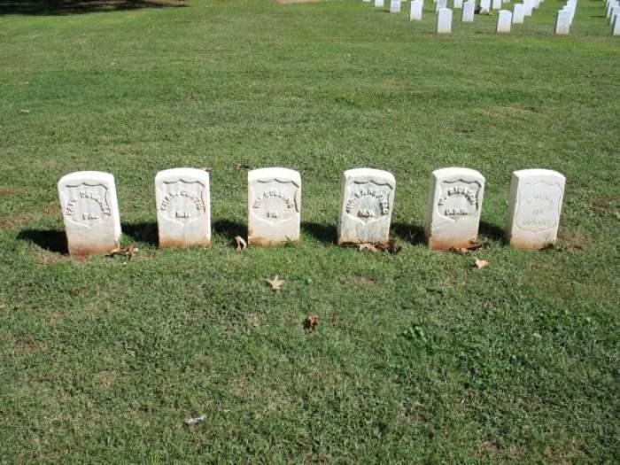 Andersonville NHS Raiders Graves