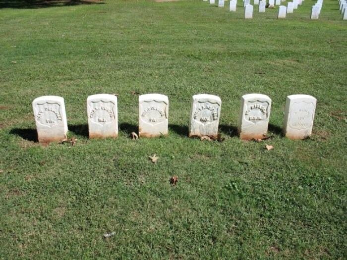 Andersonville NHS Raiders Graves