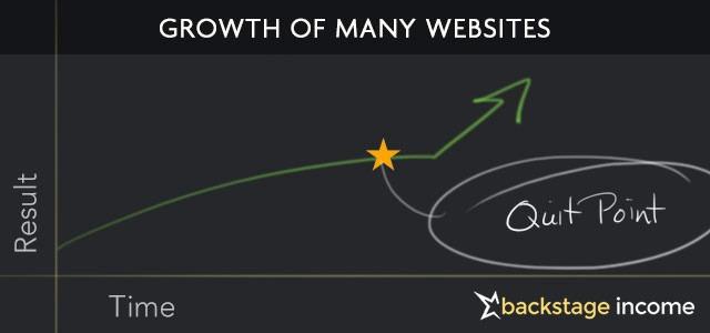 growth-many-websites