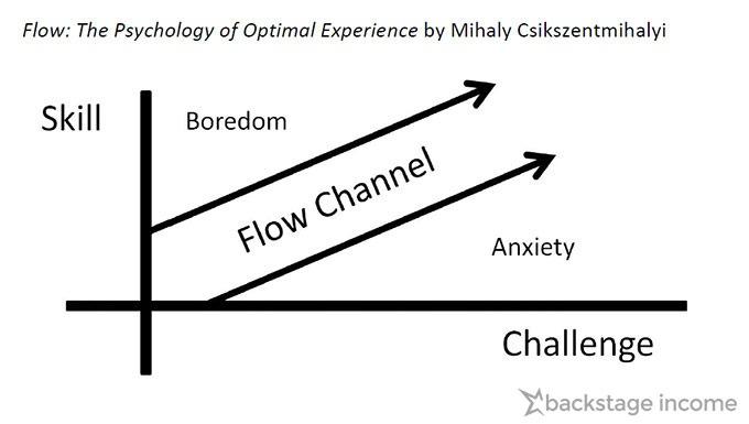 flow-diagram
