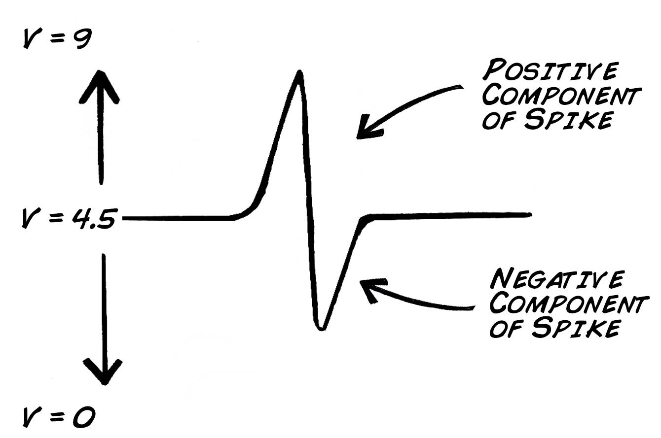Schematic Diagram Of Transistor Radio