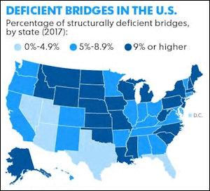Virginia has its share of bad bridges.
