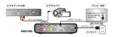 20160329_163022_IODATA_VHSテープをデジタル化