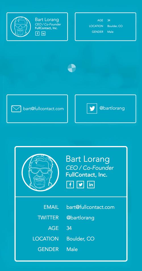 FullContact Person API