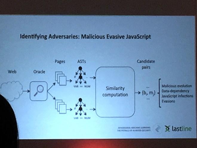 Identifying adversaries: Malicious evasive JavaScript