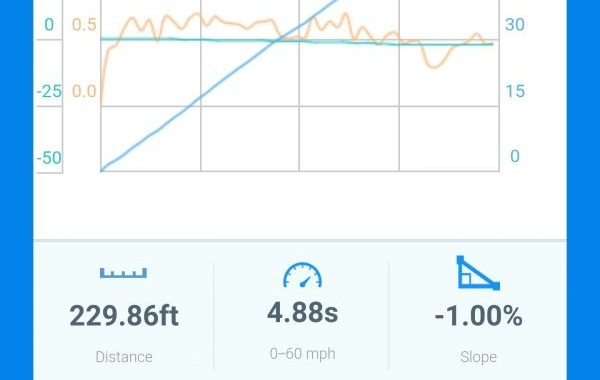 Dragy GPS performance meter, ongoing review (Updated 02/24